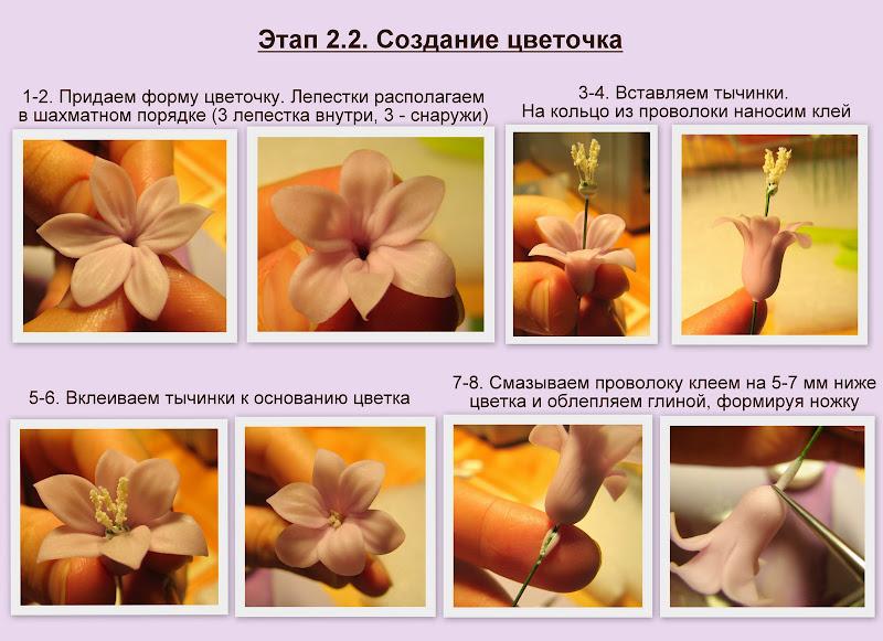 Создание цветка