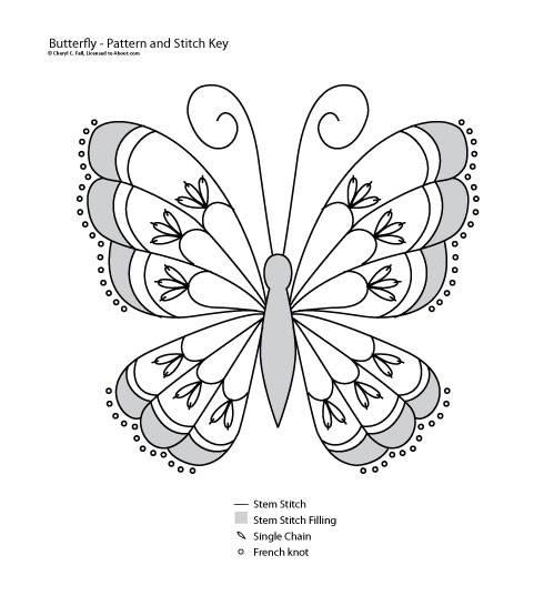 Butterfly_Pattern1